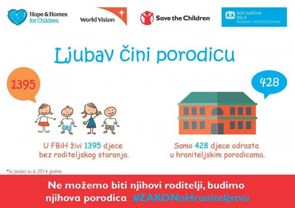 Started Campaign for adoption of the Law on fostering in FBiH Campaign for adoption of the Law on Fostering in FBiH