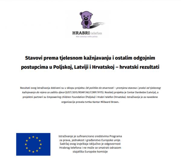 Sex SMS Oglasi - BESPLATNI osobni kontakti Hrvatske